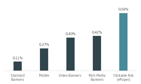 Clickable Ads diagram.jpg