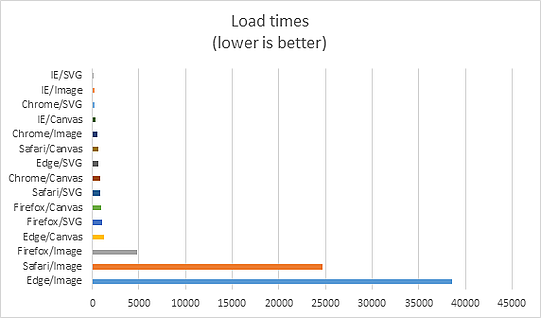 optimize_for_web_Load_Times.png