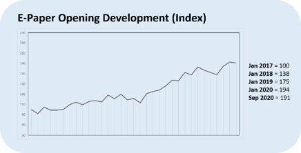 E-paper-Opening-Development-Index-1
