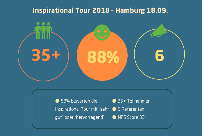 Infographic1 DE