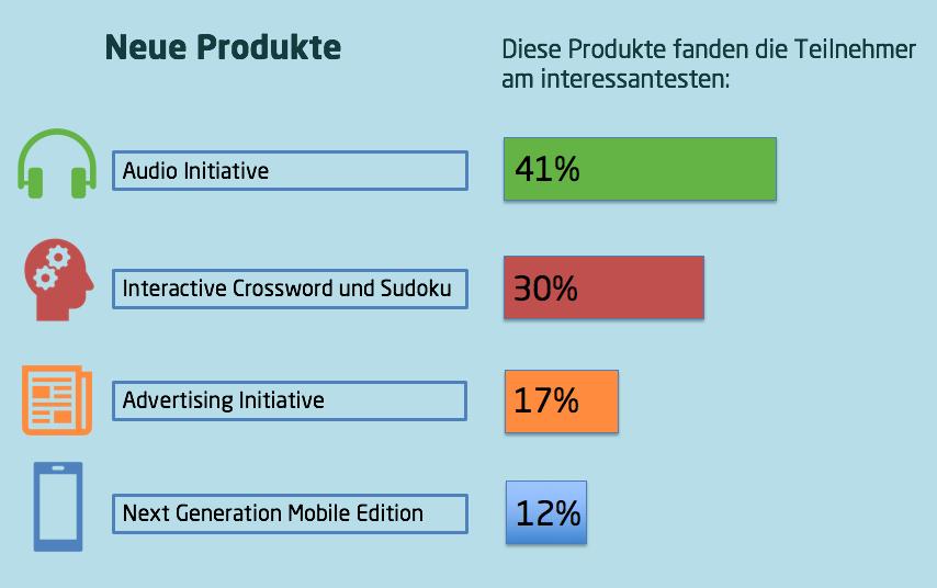 Infographic2 DE