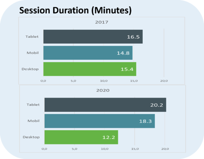 Session-Duration-Minutes-1