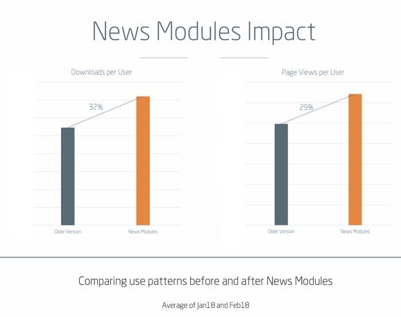 shz_newsmodules impact-285773-edited-391323-edited