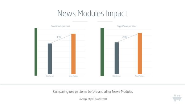 shz_newsmodules impact