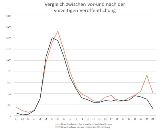 Comparison(DE).png
